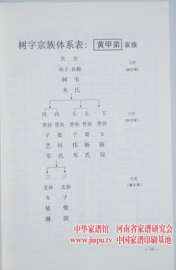 黄氏家谱的家谱格式