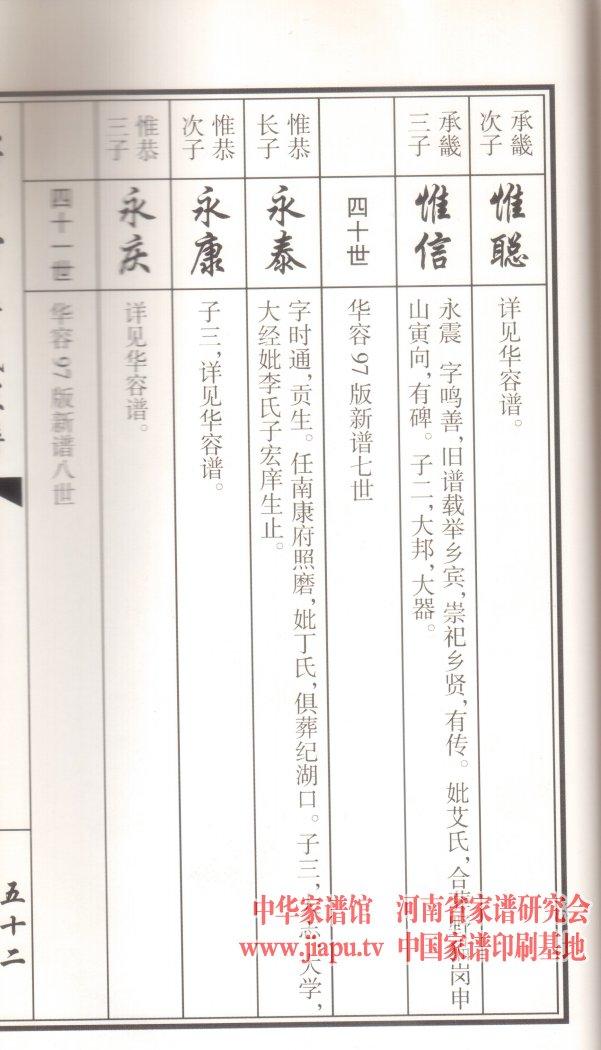 严氏家谱的家谱格式